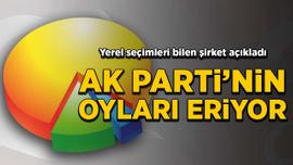 Yerel seçimleri bilen şirket açıkladı! AK Parti'nin oyları eriyor