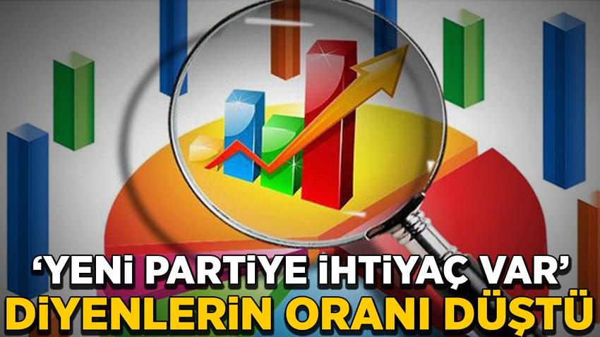 Optimar'ın anketine göre 'Yeni partiye ihtiyaç var' diyenlerin oranı düştü
