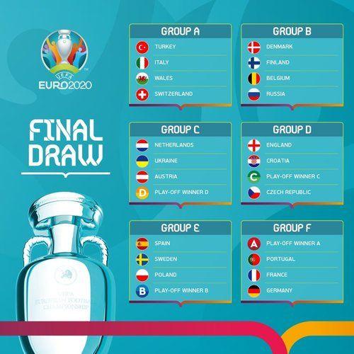 EURO 2020'de Türkiye'nin rakipleri belli oldu! İşte Türkiye'nin EURO 2020 grubu ve fikstürü - Sayfa 3