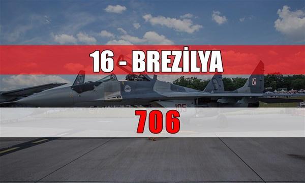 Hangi ülkede kaç savaş uçağı var? Birinci sıradaki devlet... - Sayfa 2