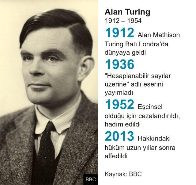 Nazilerin sonunu getiren matematikçi Alan Turing - Sayfa 4